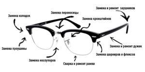 услуги по ремонту очков в Москве